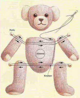 Оформление игрушек