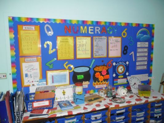 Numeracy display x | School ideas