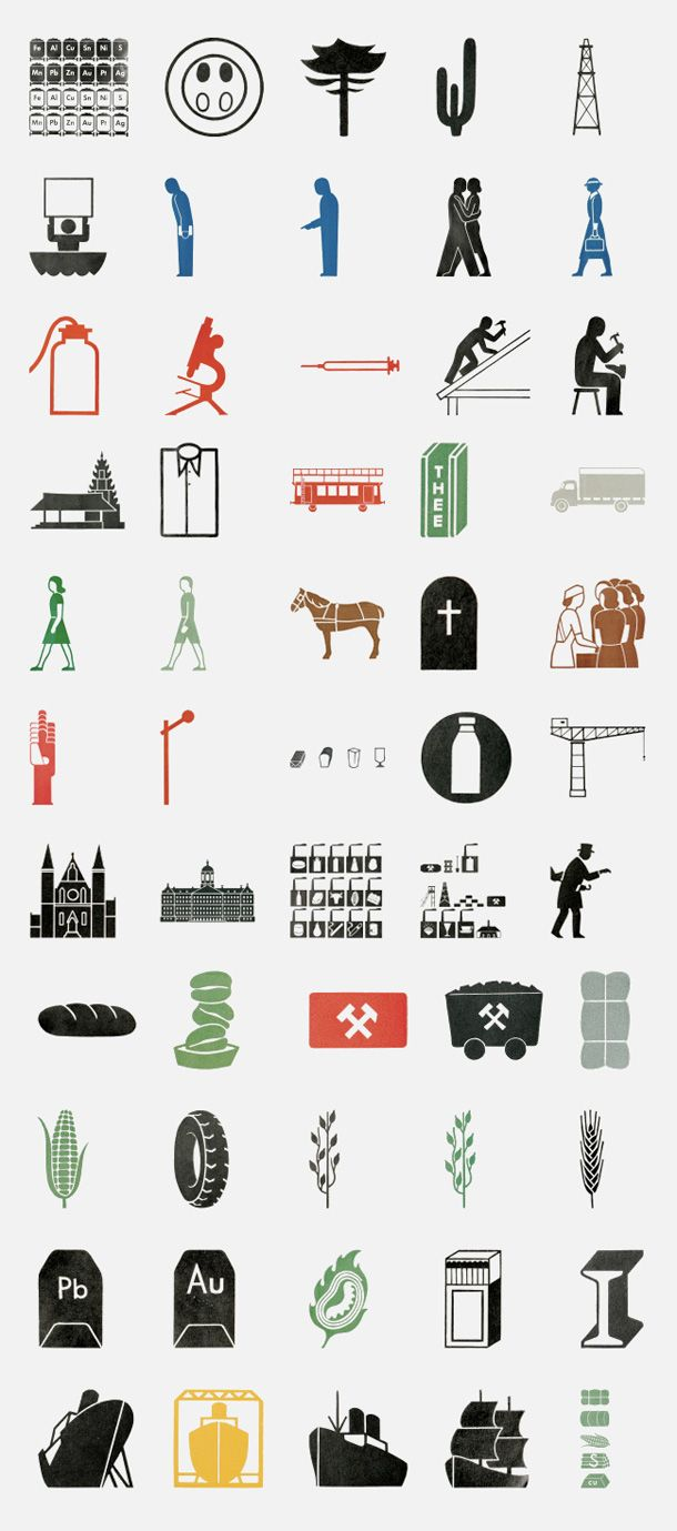 Gerd Arntz    The vibe of ISOTYPE, and its tight visual language, depended heavily on the pictographic work of German artist Gerd Arntz. He developed over 5000 icons and pictograms, which formed the syllables of the ISOTYPE language. His work has had a strong influence on modern iconography.