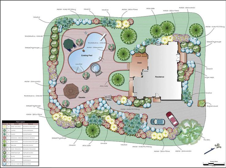 98 best Garden Landscape design software images on Pinterest