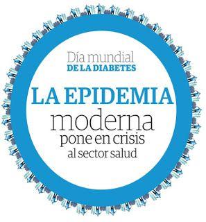 Tus Efemérides: 14 de Noviembre Día Mundial Contra la Diabetes. 20...