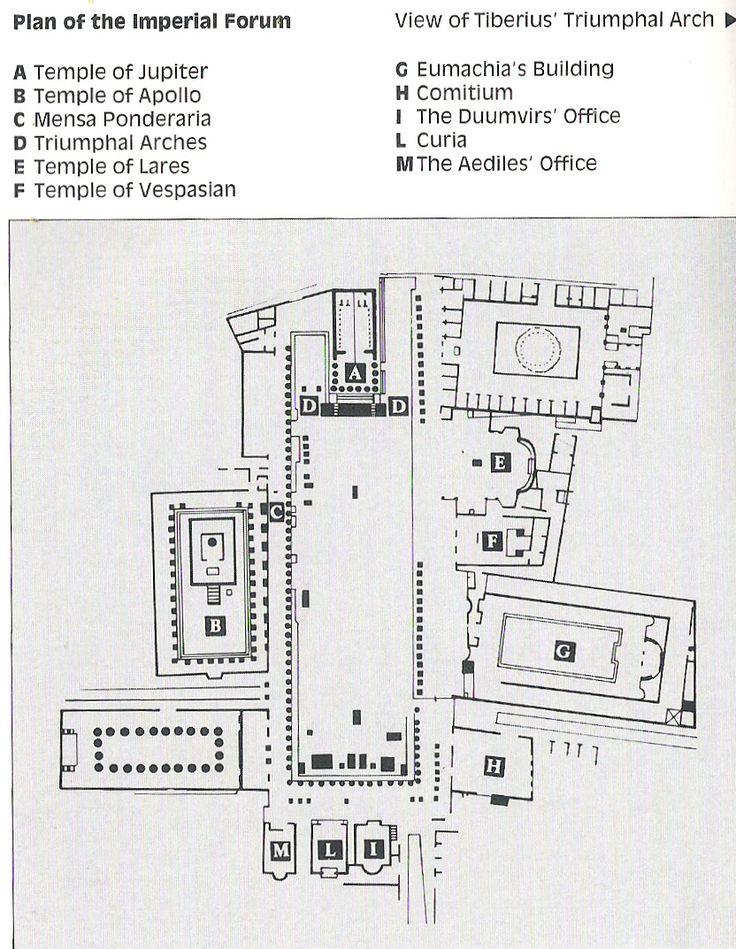 Forum Of Pompeii Pompeii Pompeii And Herculaneum Herculaneum