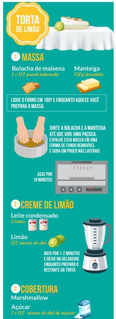 torta-de-limão_infografico1
