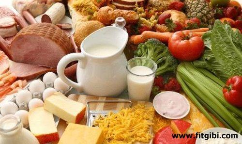 Sağlıklı Bir Yaşam İçin Dengeli Beslenmenin Önemi