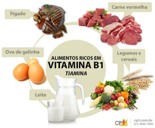 Vitamina B1 - importância, fontes de alimentos, valores nutricionais, carência e…