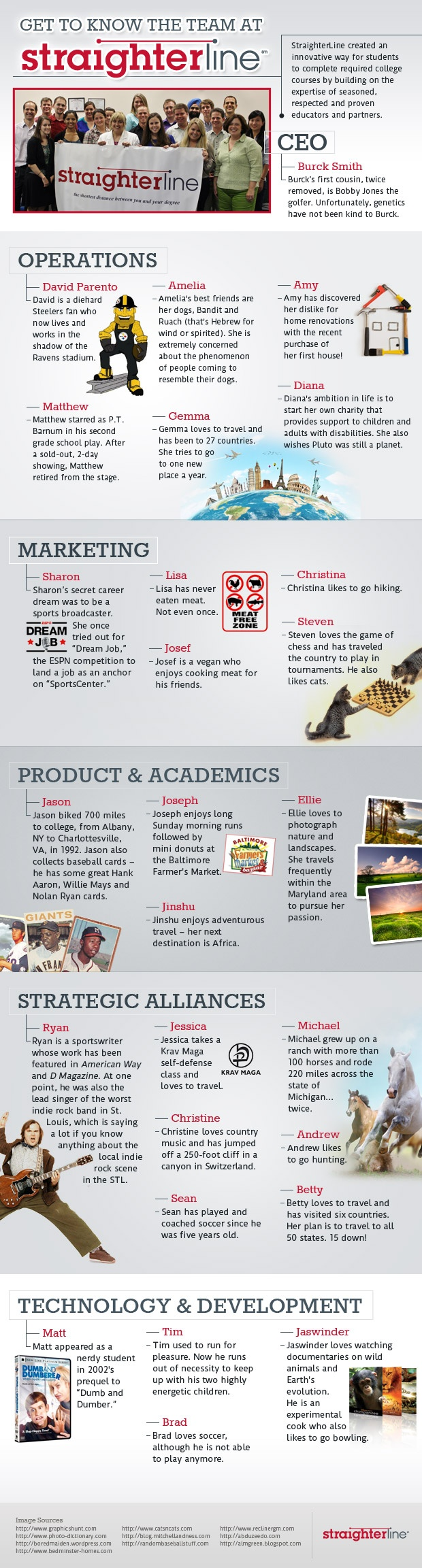 10 best why straighterline images on pinterest college courses about straighterlines team education infographic straighterline fandeluxe Images