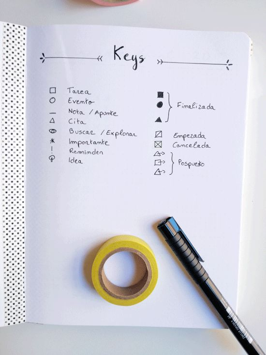 Sistema de codificación Bullet Journal