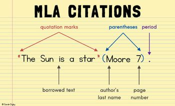 Great visual poster showing how to write in-text MLA citations. Perfect for upper-level students who are learning to write formal research papers!