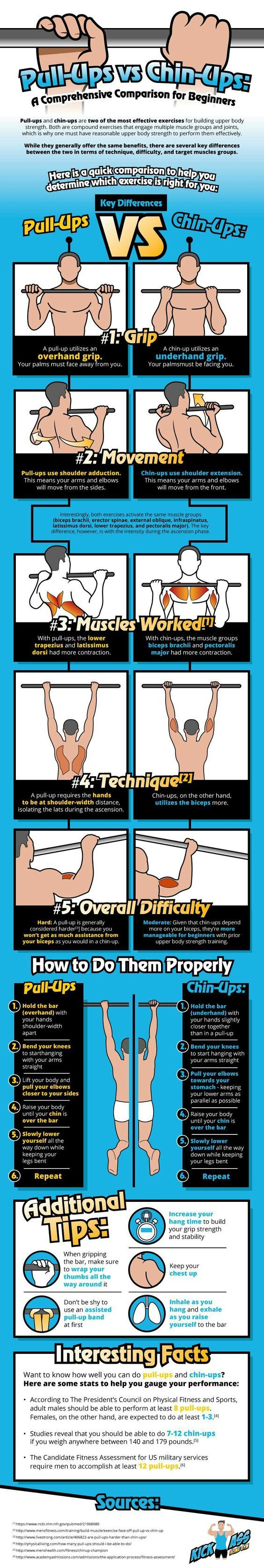 increase your pull-ups capacity #fitness #bodybuilding #muscle