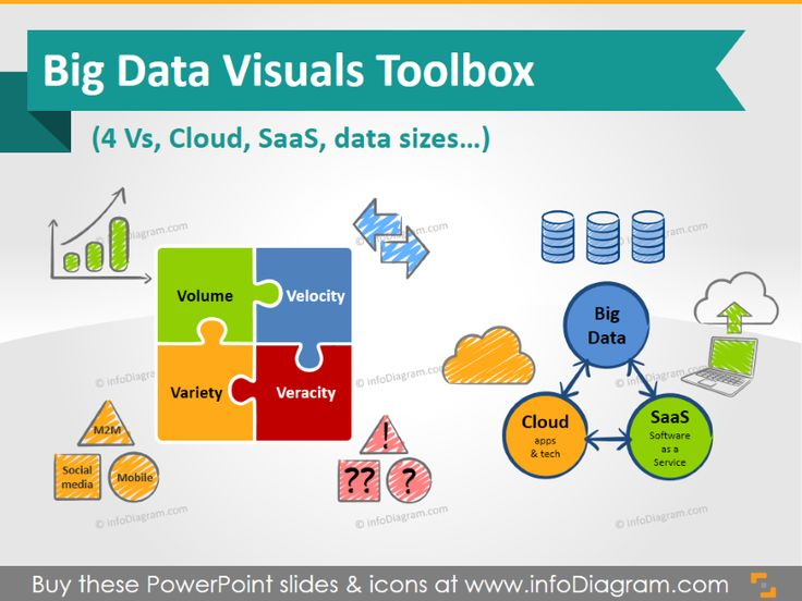 Big Data Visuals Toolbox (PPT icons). #powerpoint #template #theme #bigdata