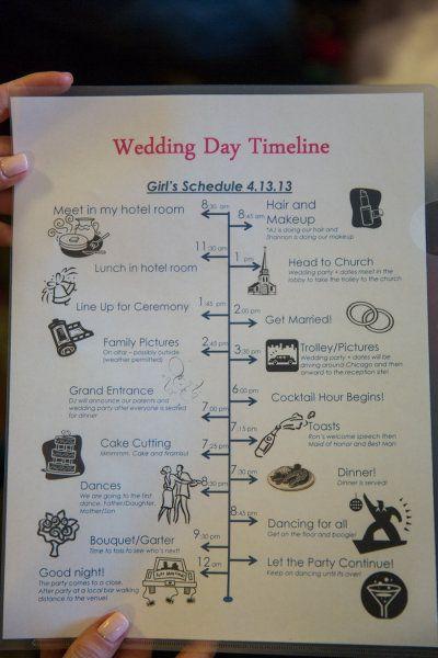 25 best ideas about Wedding Agenda – Wedding Agenda