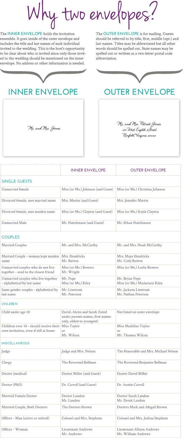 75 best wedding planning tips images on pinterest wedding