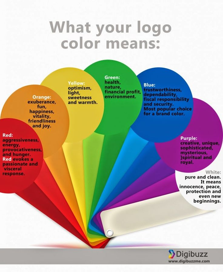 Meaning of color in business presentations
