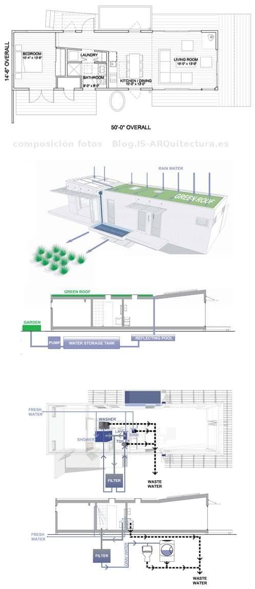 Best 20 casas prefabricadas de dise o ideas on pinterest - Planos de casas americanas ...