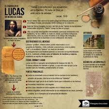 Resultado de imagen para infografias biblia
