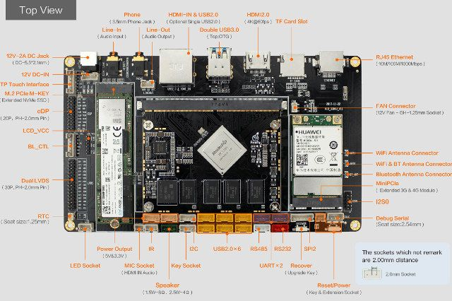 Firefly AIO-3399J All-in-One Industrial Board is Powered by