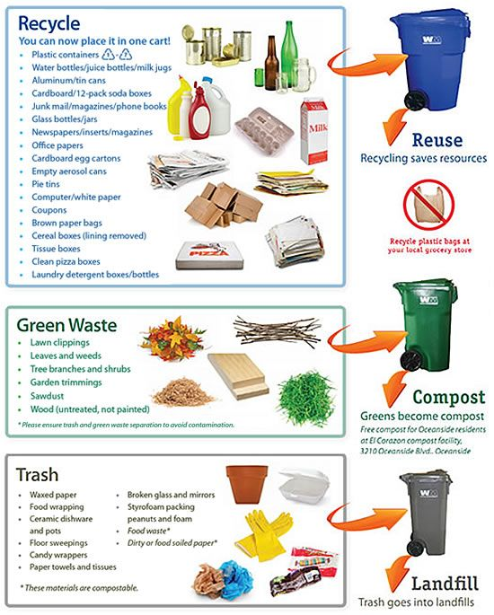 8 Best Environmental Safety Tips And Advice Images On