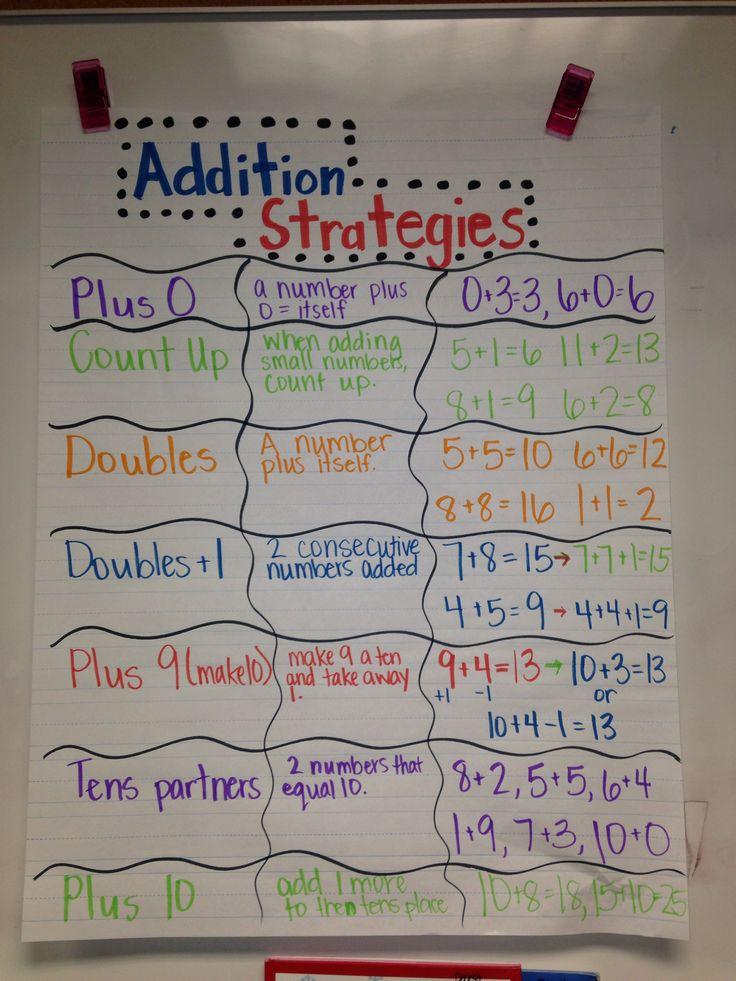 Math Coach 39 S Corner Trendinginmath
