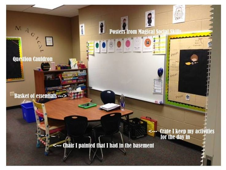 The Magical World of My Speech Room - Pinned by @PediaStaff – Please Visit ht.ly/63sNtfor all our pediatric therapy pins