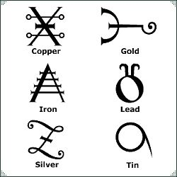 Witchcraft Symbols And Their Meanings   The Metals - The Elements - The White Goddess