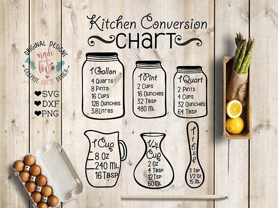 31++ Free kitchen conversion svg trends