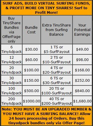How to earn in Tiny