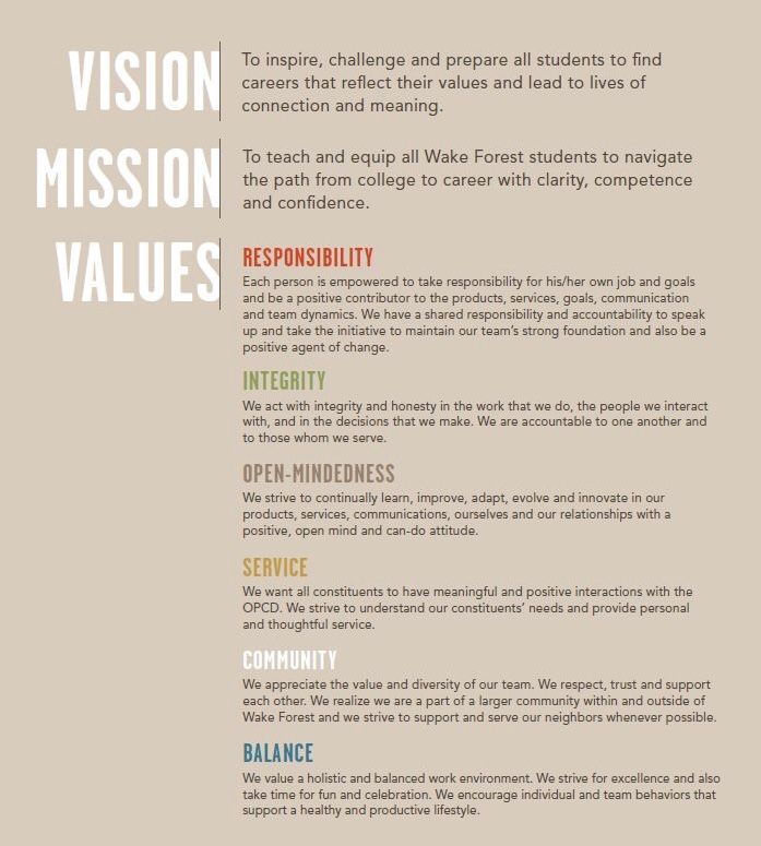 Vision Mission Values Statement Vision And Mission Statement Personal Mission Statement Mission
