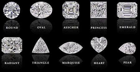 Guida all'acquisto. Diamante o brillante: che differenza c'è? - Matrimonio.it: la guida alle nozze