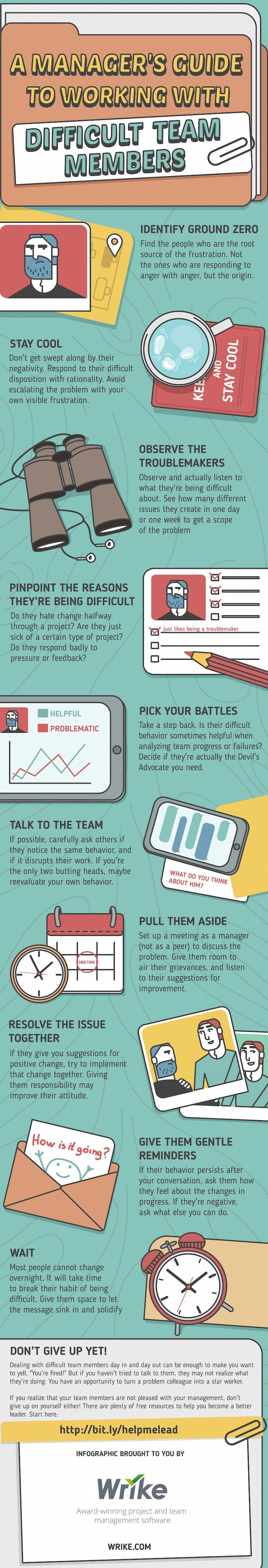 A Manager's Guide to Working with Difficult Team Members (Infographic) —Read more here: https://www.wrike.com/blog/working-with-difficult-team-members-infographic/?utm_source=pinterest&utm_medium=socials&utm_campaign=blogposts