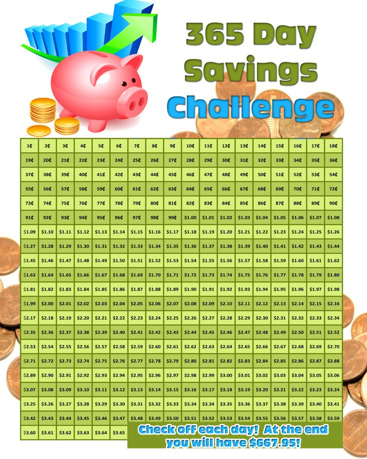 pennysavingschart-from-SimplifiedSaving.com_.png