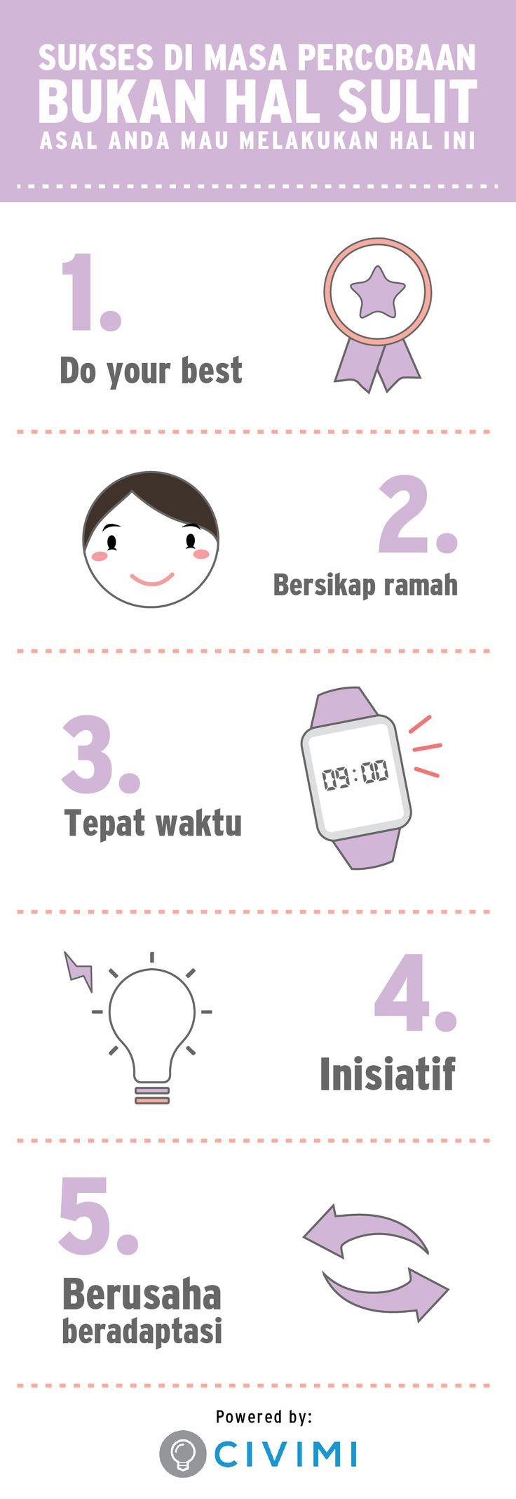 Sukses di Masa Percobaan Bukan Hal Sulit Asal Anda Mau Melakukan 5 Hal Ini (Infographic)