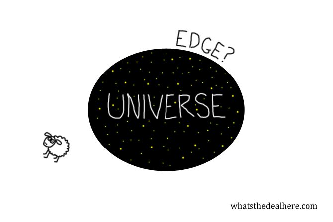 Does the universe have an edge? Visit the link in my bio to find out. #space #science #universe #physics