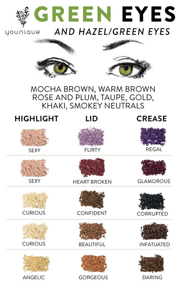 Pigment Combination Suggestions for GREEN eyes!