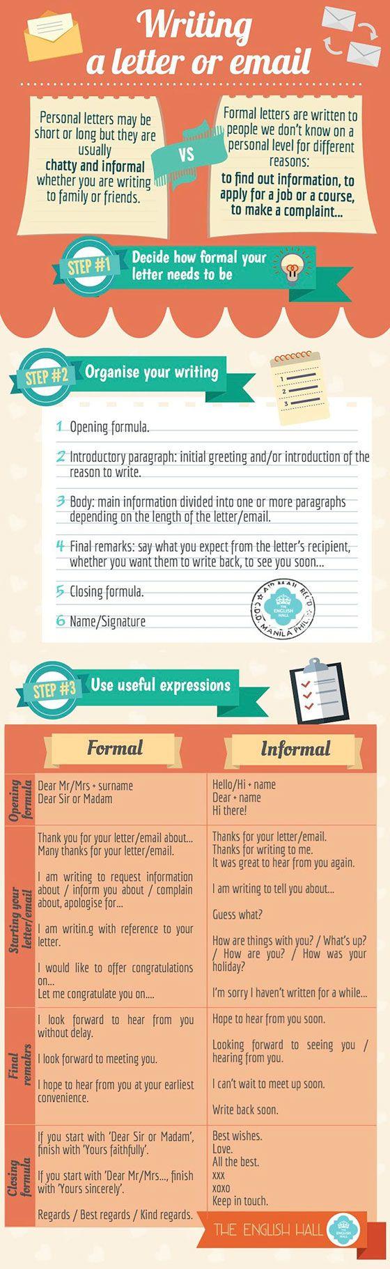 Как написать письмо на английском: инфографика
