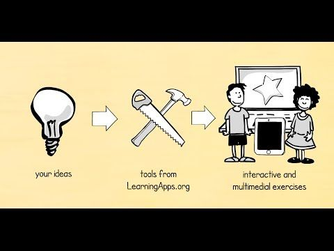 LearningApps.org - interaktywne i multimedialne moduły edukacyjne