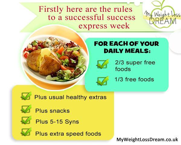 Rsd diet plan