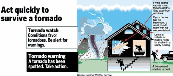 """Survival Tips on Twitter: """"How to survive a tornado http://t.co/Ct5eOO2B7c"""""""