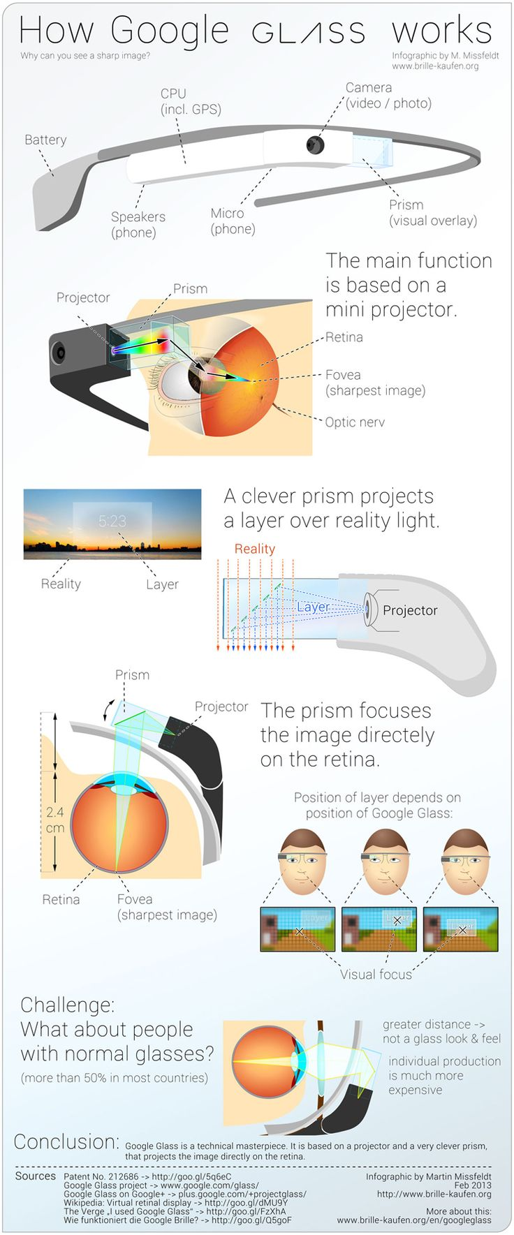 #EAv (e)LOCRIS @John Evans   Google Glass - How it works - #infographic
