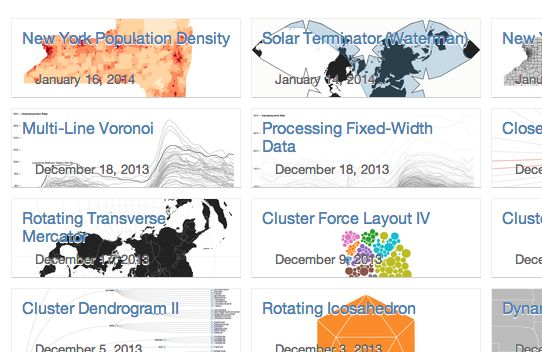 17 best images about resources for learning d3 js on