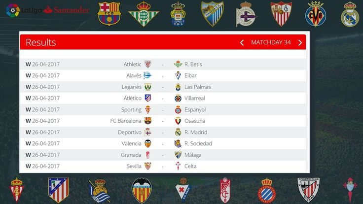 2016-17 La Liga Fixtures | Schedule for LaLiga Santander