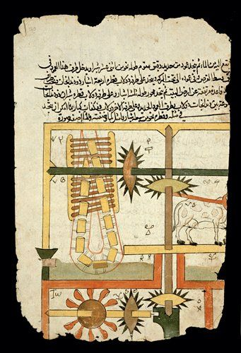 Device for Raising WaterBook of Ingenious Mechanical Devices by Al-Jazari 15th Century, Iraq or Iran Ar 4187, f. 120a Chester Beatty, Dublin