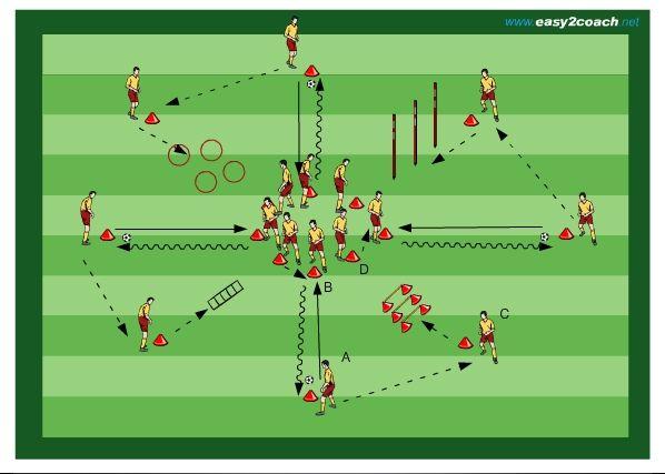 Banque De Donnees Avec Plus De 400 Exercices Pour Votre Entrainement De Football Exercices De Football Exercices De Foot Entrainement Football