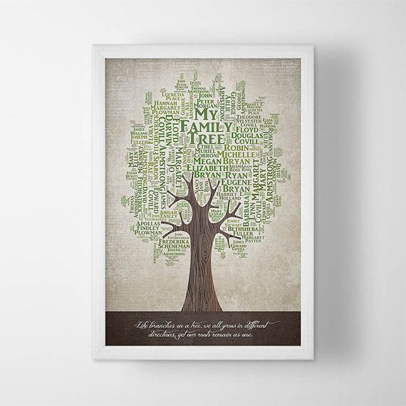 ... parents, custom family tree print for 40th wedding anniversary gift