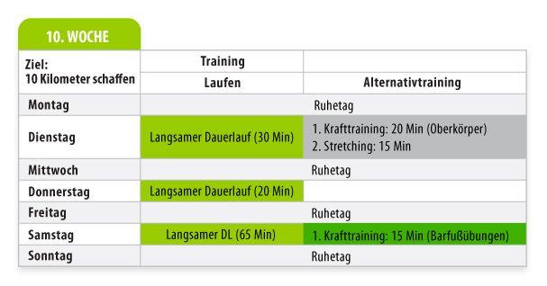 10 km Trainingsplan: Die 10km mit unserem Trainingsplan laufen | Joggen Online