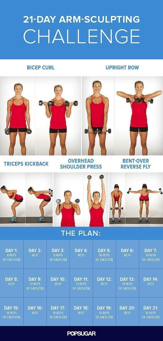 21 Day Arm Sculpting arms fitness exercise home exercise diy exercise routine arm workout exercise routine