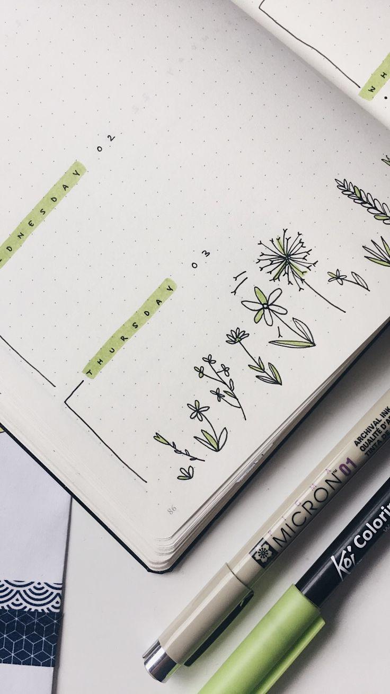 Bullet Journal wöchentliche Seite Artwork Icons B…
