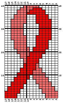 Awareness Ribbons Counted Cross Stitch Pattern Breast