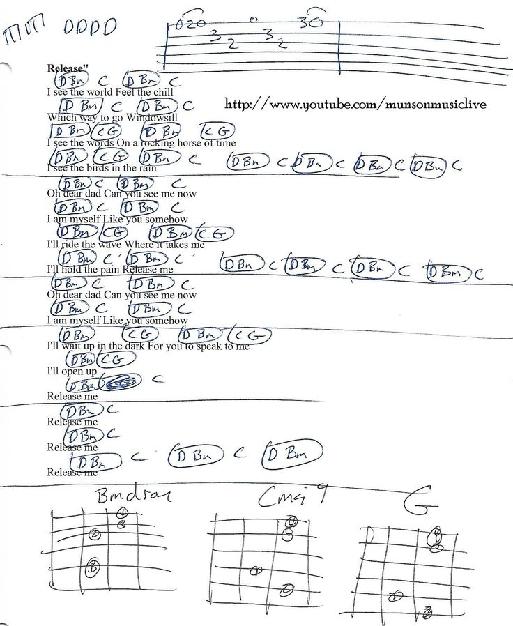 287 best Guitars images on Pinterest   Music lyrics, Guitar chords ...