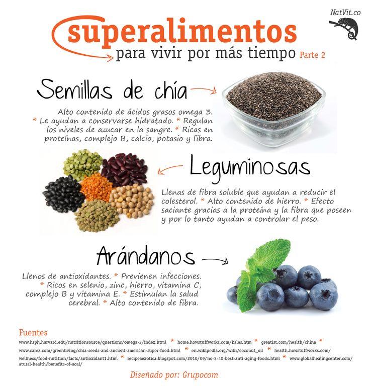 """Conoce estos """"superalimentos"""" que gracias a sus propiedades nutricionales, cuidan tu cuerpo a través de los años y hacen que tengas una vida más larga y saludable. #nutricion #verduras #frutas #alimentos #salud #beneficios #tips #saludable #semillas #arandanos"""