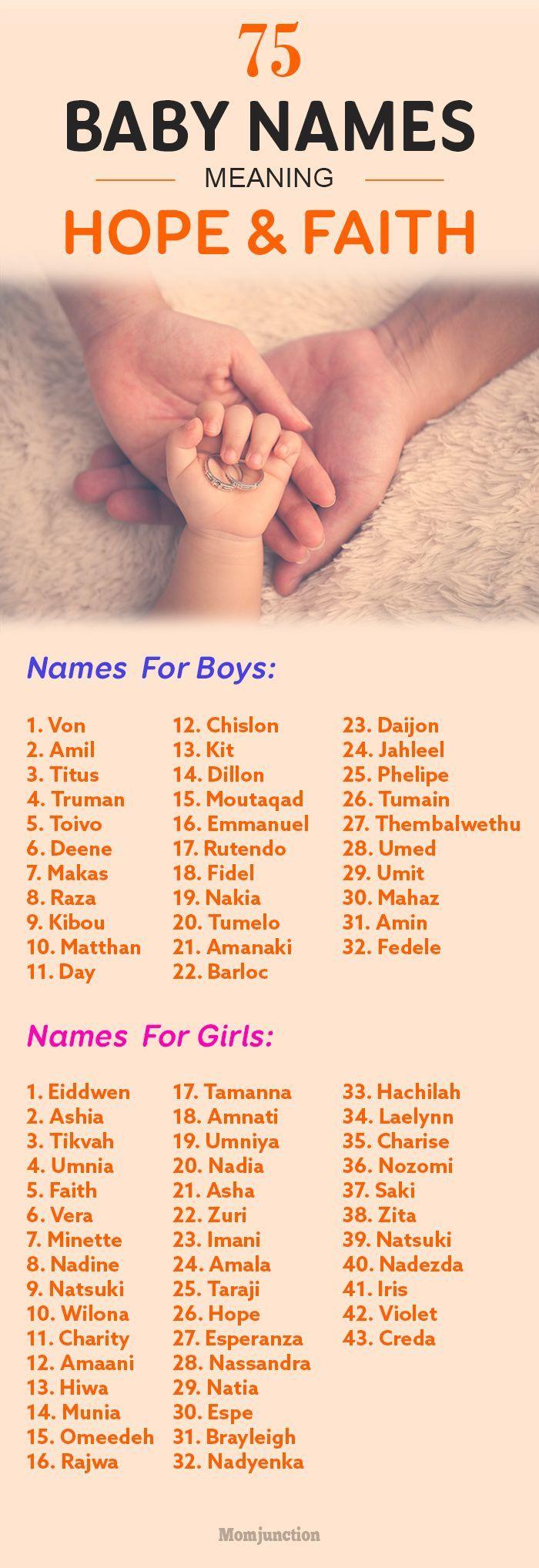 Baby Names - The Bump